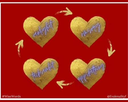 Sharing is caring: Four golden hearts form a circle with arrows between them indicating an ever spinning circle. Over each heart a word is written in blue: kindness, care, appreciation and gratitude.